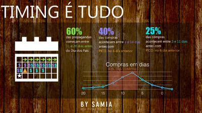 white-paper-vendas-dia-dos-pais-2017-bysamia-aromaterapiaA